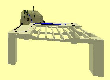 raily 4 se